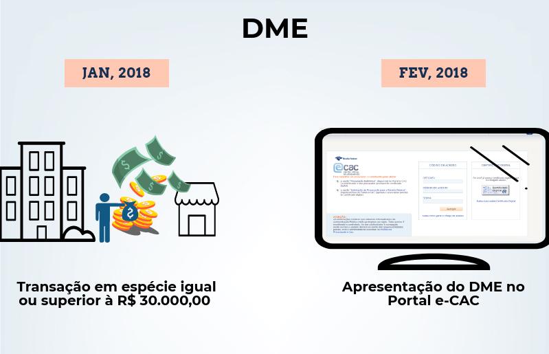DME JANEIRO 2018