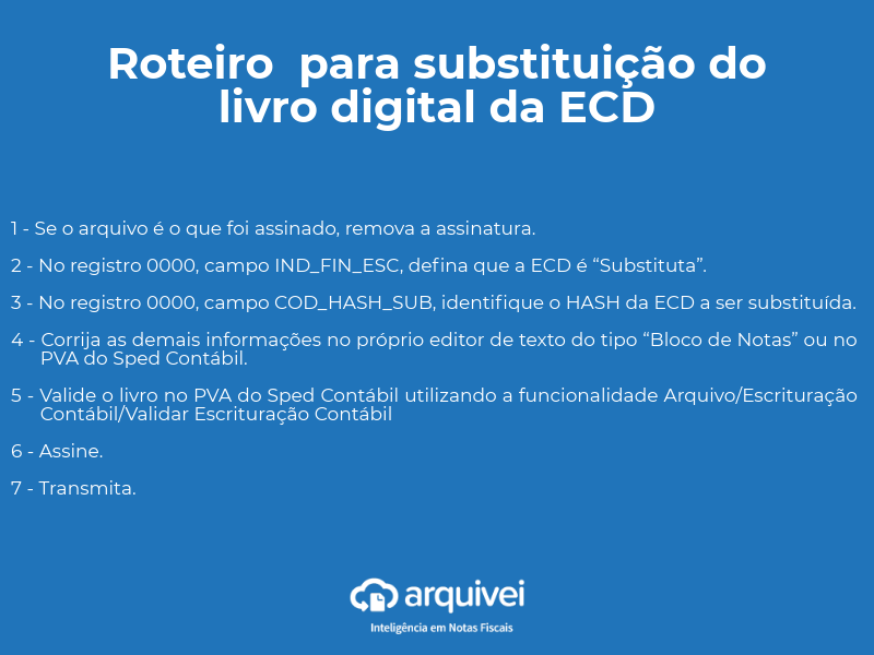 SUBSTITUIÇÃO ECD